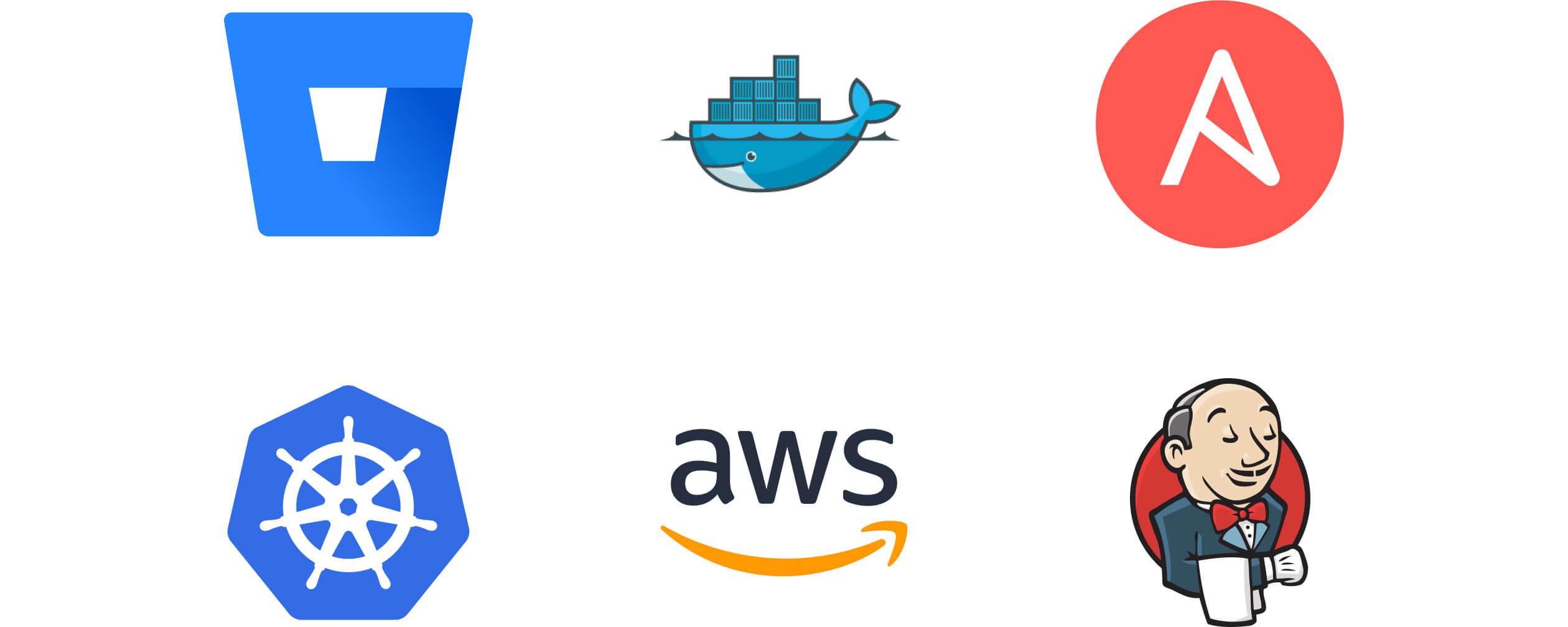 Most popular DevOps software icons