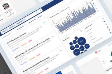 Development of charts and dashboards