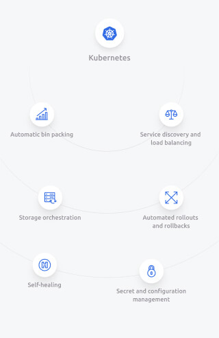Kubernetes container orchestration visuals