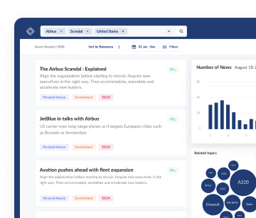 AI search engine for B2B